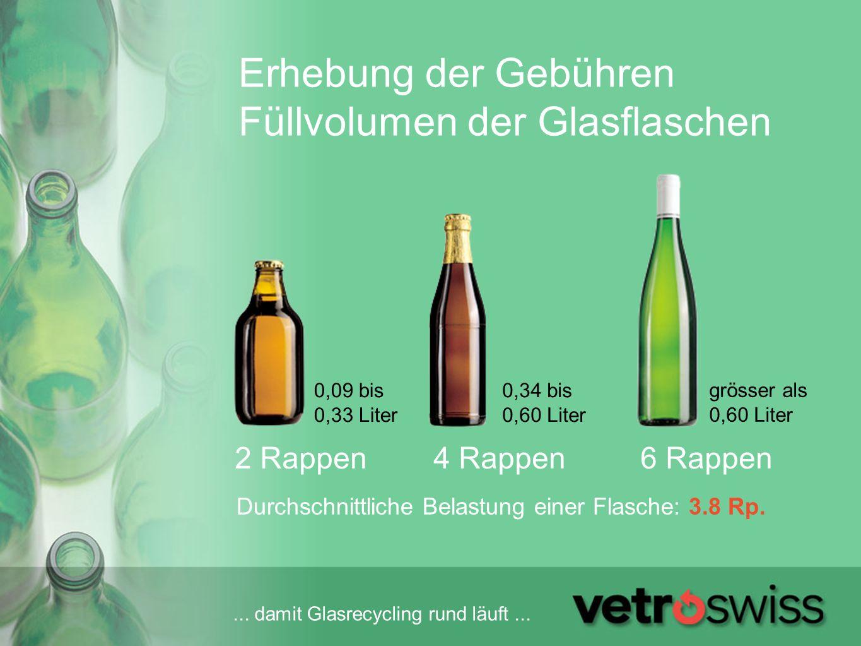 ... damit Glasrecycling rund läuft... Erhebung der Gebühren Füllvolumen der Glasflaschen Durchschnittliche Belastung einer Flasche: 3.8 Rp. 0,09 bis 0