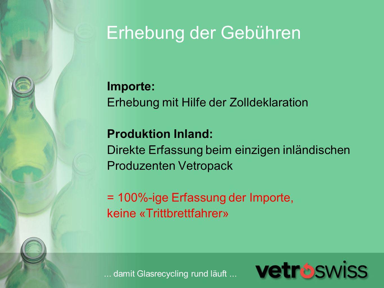 ... damit Glasrecycling rund läuft... Erhebung der Gebühren Importe: Erhebung mit Hilfe der Zolldeklaration Produktion Inland: Direkte Erfassung beim