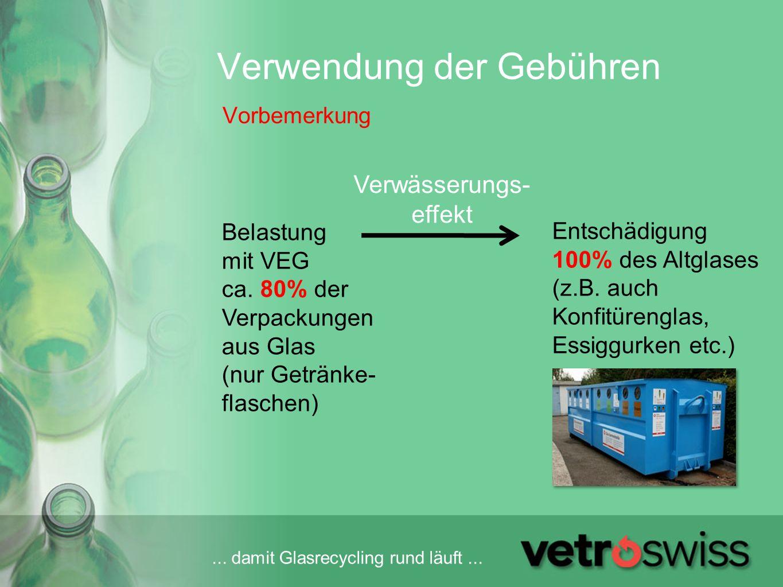 ... damit Glasrecycling rund läuft... Verwendung der Gebühren Vorbemerkung Belastung mit VEG ca. 80% der Verpackungen aus Glas (nur Getränke- flaschen
