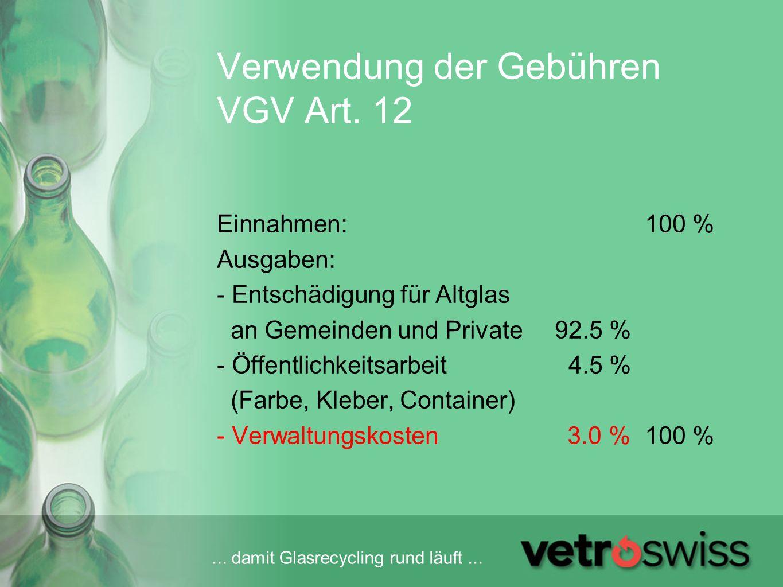 ... damit Glasrecycling rund läuft... Verwendung der Gebühren VGV Art. 12 Einnahmen:100 % Ausgaben: - Entschädigung für Altglas an Gemeinden und Priva