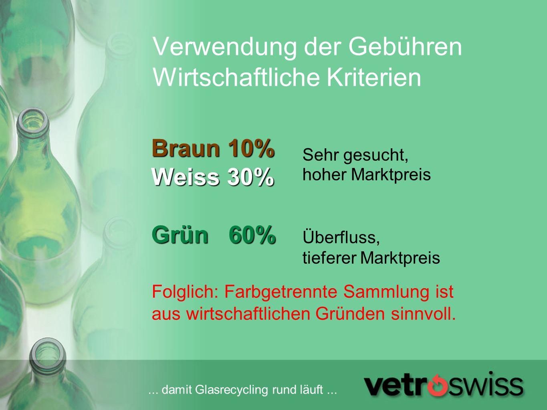 ... damit Glasrecycling rund läuft... Verwendung der Gebühren Wirtschaftliche Kriterien Folglich: Farbgetrennte Sammlung ist aus wirtschaftlichen Grün