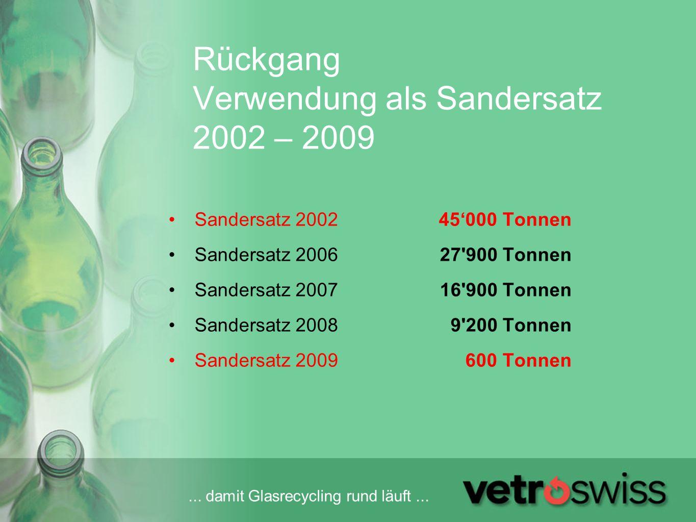 ... damit Glasrecycling rund läuft... Rückgang Verwendung als Sandersatz 2002 – 2009 Sandersatz 200245000 Tonnen Sandersatz 200627'900 Tonnen Sandersa
