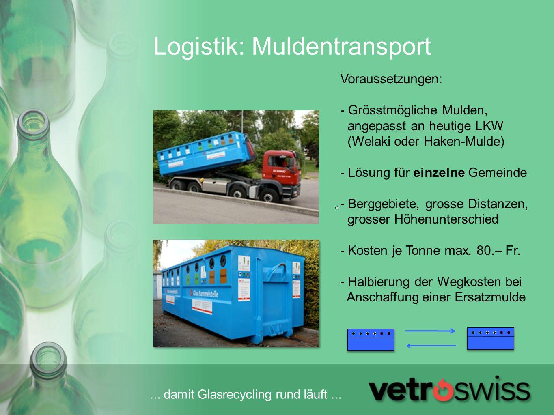 ... damit Glasrecycling rund läuft... Logistik: Muldentransport Voraussetzungen: - Grösstmögliche Mulden, angepasst an heutige LKW (Welaki oder Haken-
