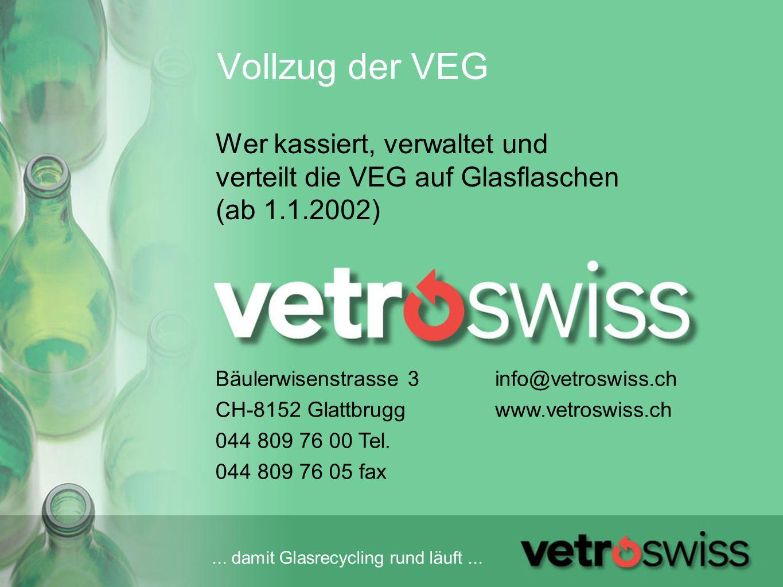 Aufgaben der VetroSwiss konkret 1.Inkasso der VEG bei Importeuren, Glasproduzent Inland (Vetropack) 2.
