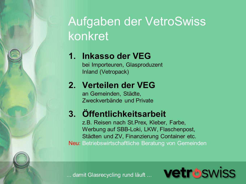 Aufgaben der VetroSwiss konkret 1.Inkasso der VEG bei Importeuren, Glasproduzent Inland (Vetropack) 2. Verteilen der VEG an Gemeinden, Städte, Zweckve