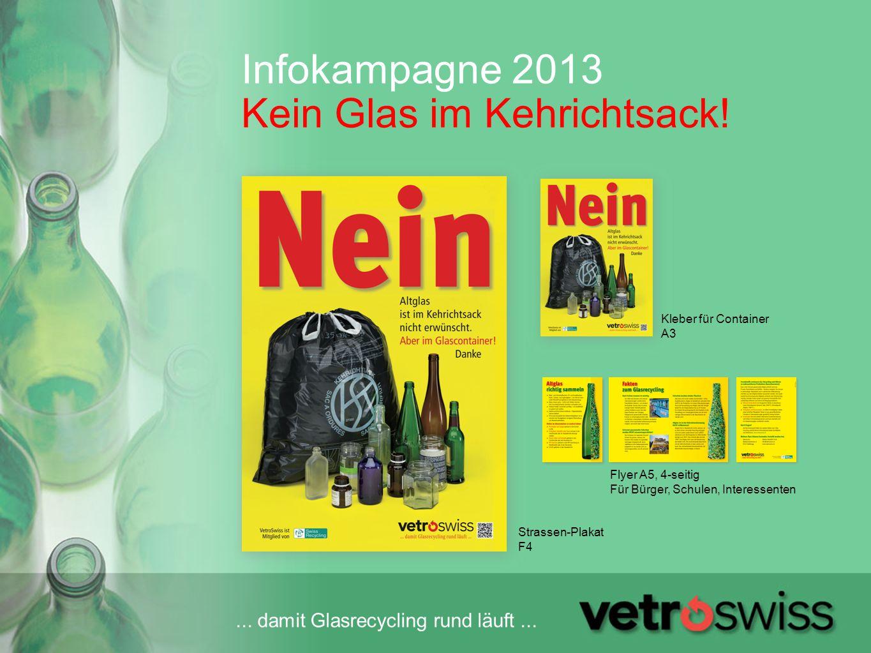 ... damit Glasrecycling rund läuft... Infokampagne 2013 Kein Glas im Kehrichtsack! Strassen-Plakat F4 Kleber für Container A3 Flyer A5, 4-seitig Für B