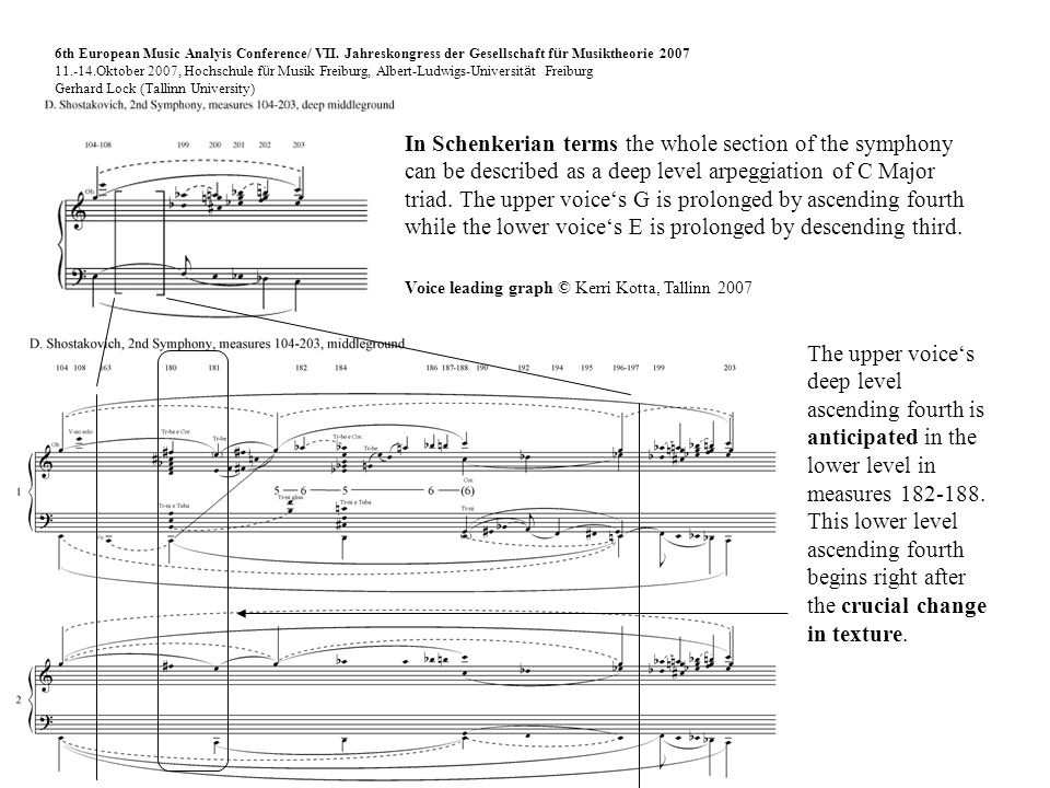 In Schenkerian terms the whole section of the symphony can be described as a deep level arpeggiation of C Major triad.