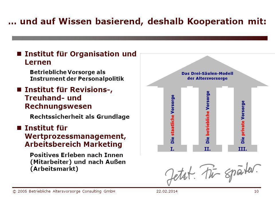22.02.2014 © 2005 Betriebliche Altersvorsorge Consulting GmbH11 Jetzt.