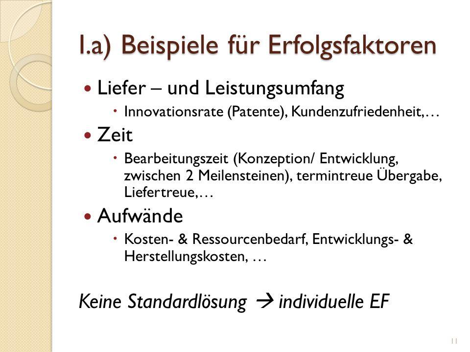 I.a) Beispiele für Erfolgsfaktoren Liefer – und Leistungsumfang Innovationsrate (Patente), Kundenzufriedenheit,… Zeit Bearbeitungszeit (Konzeption/ En