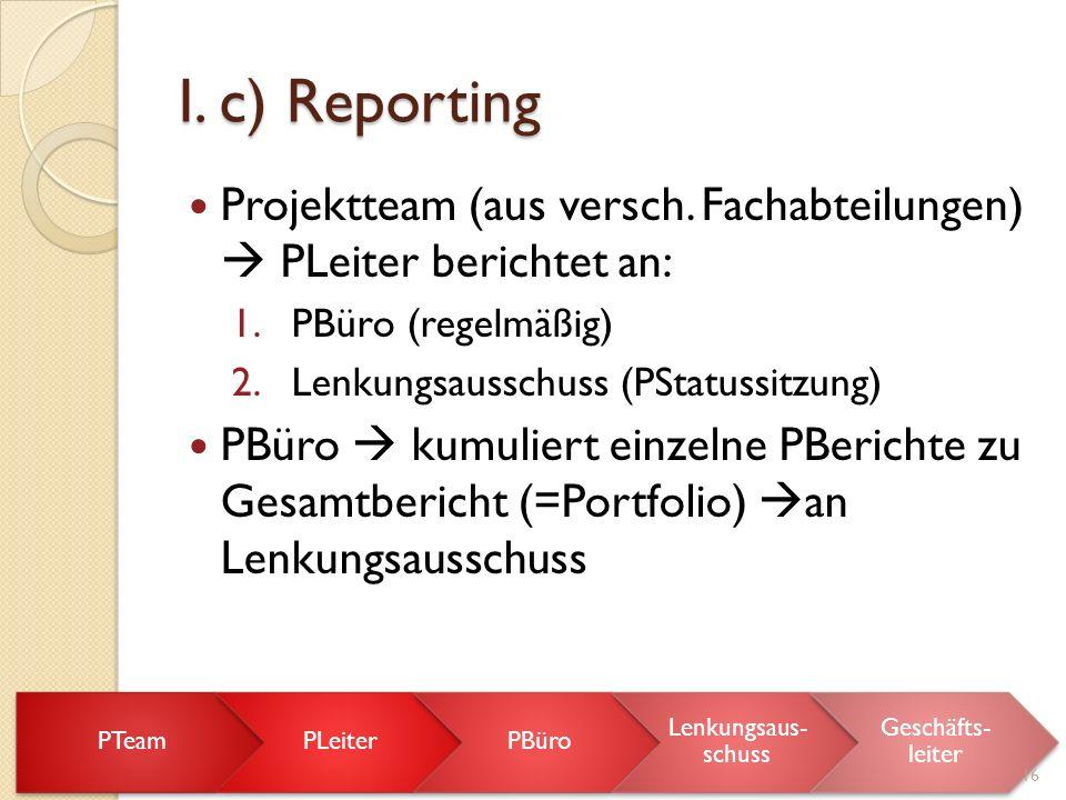 I. c) Reporting Projektteam (aus versch. Fachabteilungen) PLeiter berichtet an: 1.PBüro (regelmäßig) 2.Lenkungsausschuss (PStatussitzung) PBüro kumuli