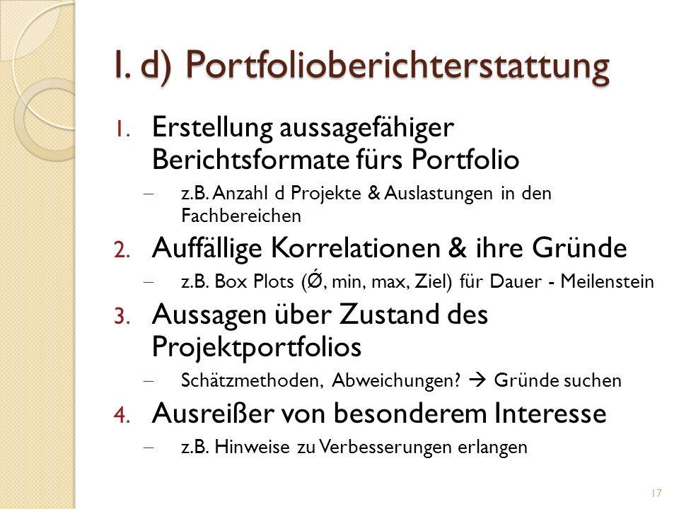 I. d) Portfolioberichterstattung 1. Erstellung aussagefähiger Berichtsformate fürs Portfolio z.B. Anzahl d Projekte & Auslastungen in den Fachbereiche