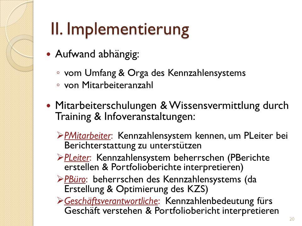 II. Implementierung Aufwand abhängig: vom Umfang & Orga des Kennzahlensystems von Mitarbeiteranzahl Mitarbeiterschulungen & Wissensvermittlung durch T
