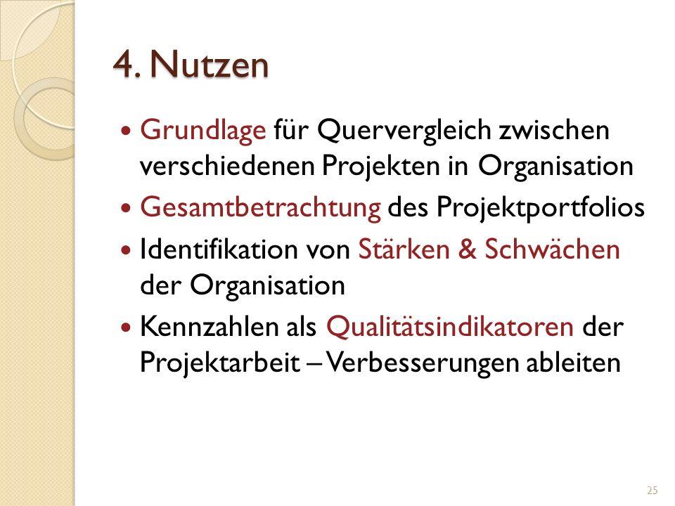 4. Nutzen Grundlage für Quervergleich zwischen verschiedenen Projekten in Organisation Gesamtbetrachtung des Projektportfolios Identifikation von Stär