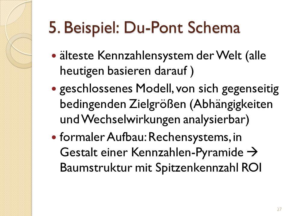 5. Beispiel: Du-Pont Schema älteste Kennzahlensystem der Welt (alle heutigen basieren darauf ) geschlossenes Modell, von sich gegenseitig bedingenden