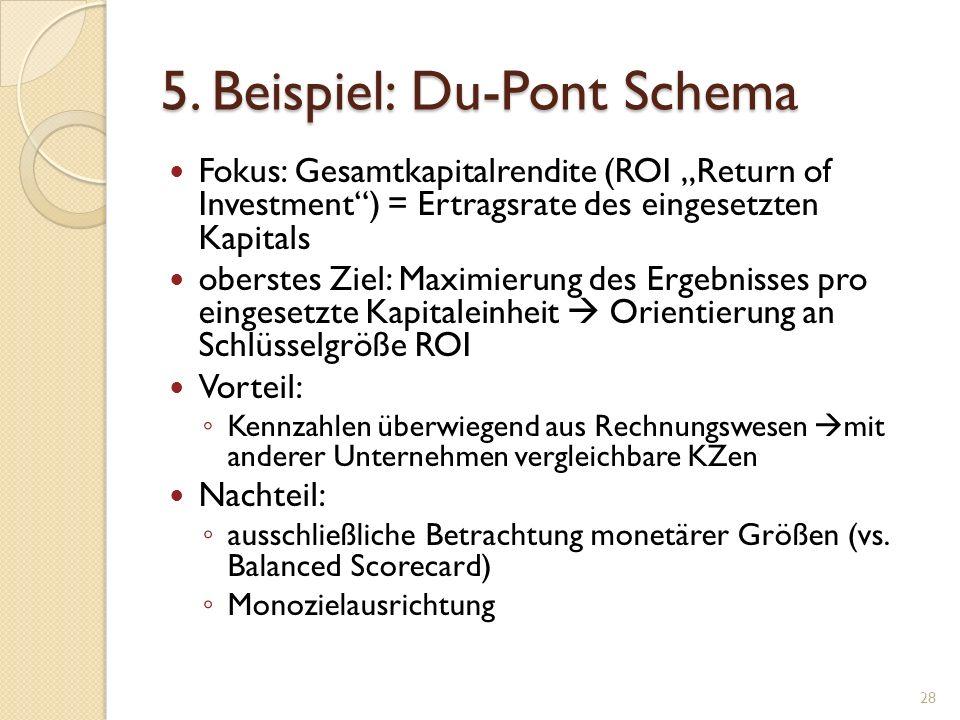 5. Beispiel: Du-Pont Schema Fokus: Gesamtkapitalrendite (ROI Return of Investment) = Ertragsrate des eingesetzten Kapitals oberstes Ziel: Maximierung