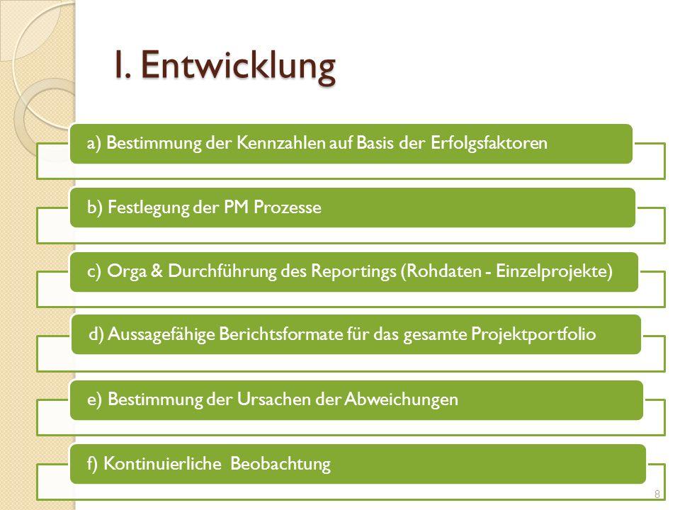 I. Entwicklung a) Bestimmung der Kennzahlen auf Basis der Erfolgsfaktorenb) Festlegung der PM Prozessec) Orga & Durchführung des Reportings (Rohdaten