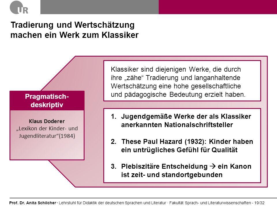 Prof. Dr. Anita Schilcher · Lehrstuhl für Didaktik der deutschen Sprachen und Literatur · Fakultät Sprach- und Literaturwissenschaften - 19/32 Tradier