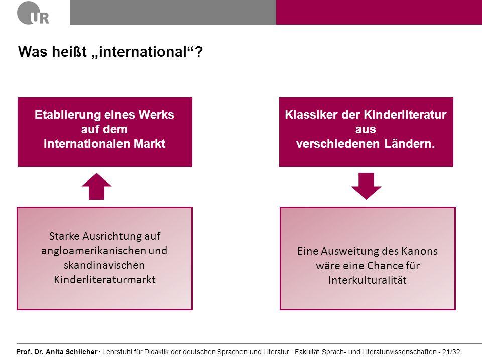 Prof. Dr. Anita Schilcher · Lehrstuhl für Didaktik der deutschen Sprachen und Literatur · Fakultät Sprach- und Literaturwissenschaften - 21/32 Was hei