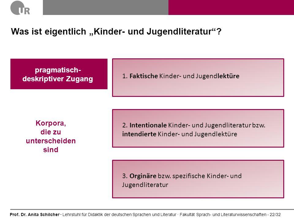 Prof. Dr. Anita Schilcher · Lehrstuhl für Didaktik der deutschen Sprachen und Literatur · Fakultät Sprach- und Literaturwissenschaften - 22/32 Was ist