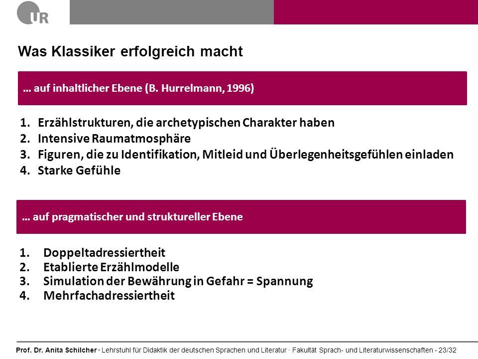 Prof. Dr. Anita Schilcher · Lehrstuhl für Didaktik der deutschen Sprachen und Literatur · Fakultät Sprach- und Literaturwissenschaften - 23/32 Was Kla