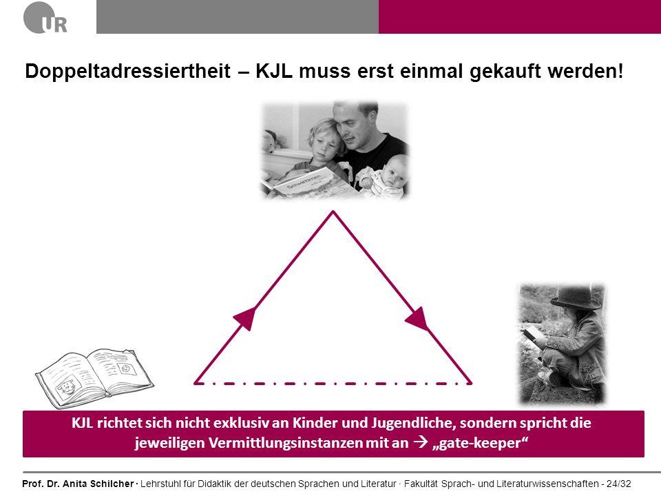 Prof. Dr. Anita Schilcher · Lehrstuhl für Didaktik der deutschen Sprachen und Literatur · Fakultät Sprach- und Literaturwissenschaften - 24/32 Doppelt