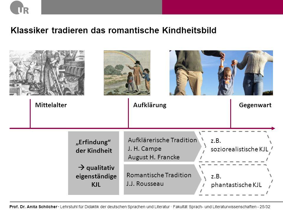 Prof. Dr. Anita Schilcher · Lehrstuhl für Didaktik der deutschen Sprachen und Literatur · Fakultät Sprach- und Literaturwissenschaften - 25/32 Klassik