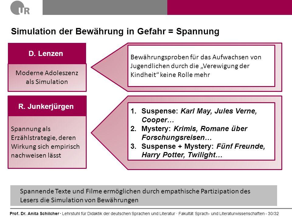 Prof. Dr. Anita Schilcher · Lehrstuhl für Didaktik der deutschen Sprachen und Literatur · Fakultät Sprach- und Literaturwissenschaften - 30/32 Simulat