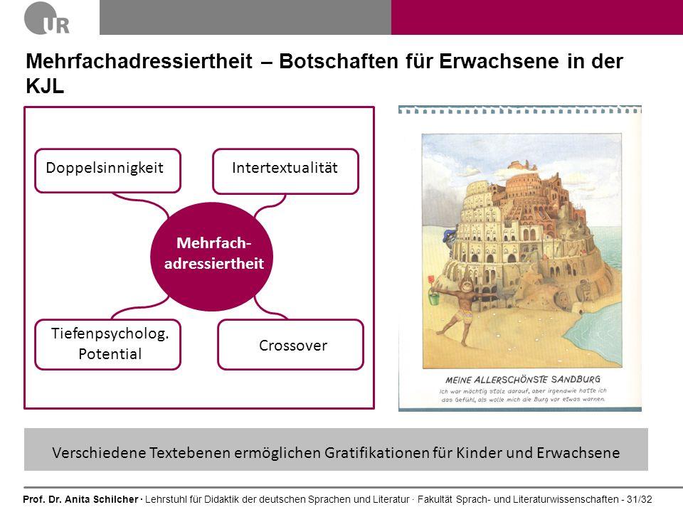 Prof. Dr. Anita Schilcher · Lehrstuhl für Didaktik der deutschen Sprachen und Literatur · Fakultät Sprach- und Literaturwissenschaften - 31/32 Mehrfac
