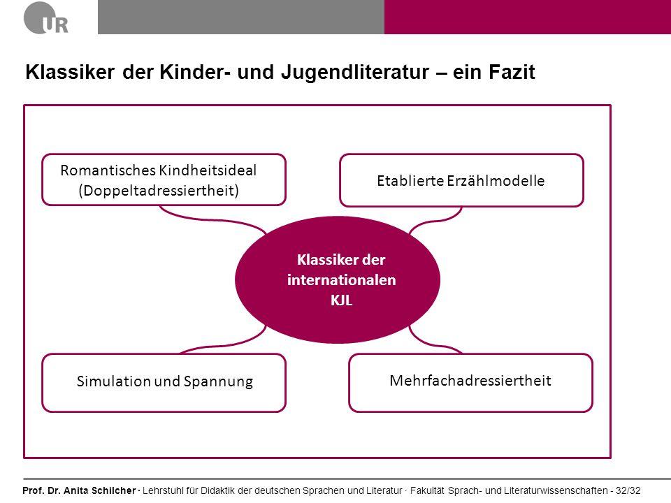 Prof. Dr. Anita Schilcher · Lehrstuhl für Didaktik der deutschen Sprachen und Literatur · Fakultät Sprach- und Literaturwissenschaften - 32/32 Klassik