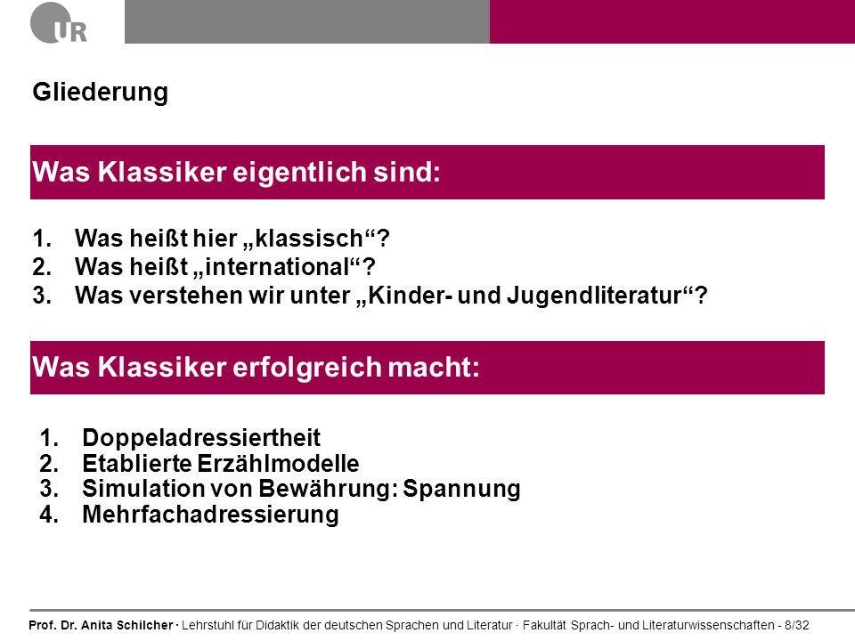 Prof. Dr. Anita Schilcher · Lehrstuhl für Didaktik der deutschen Sprachen und Literatur · Fakultät Sprach- und Literaturwissenschaften - 8/32 Gliederu