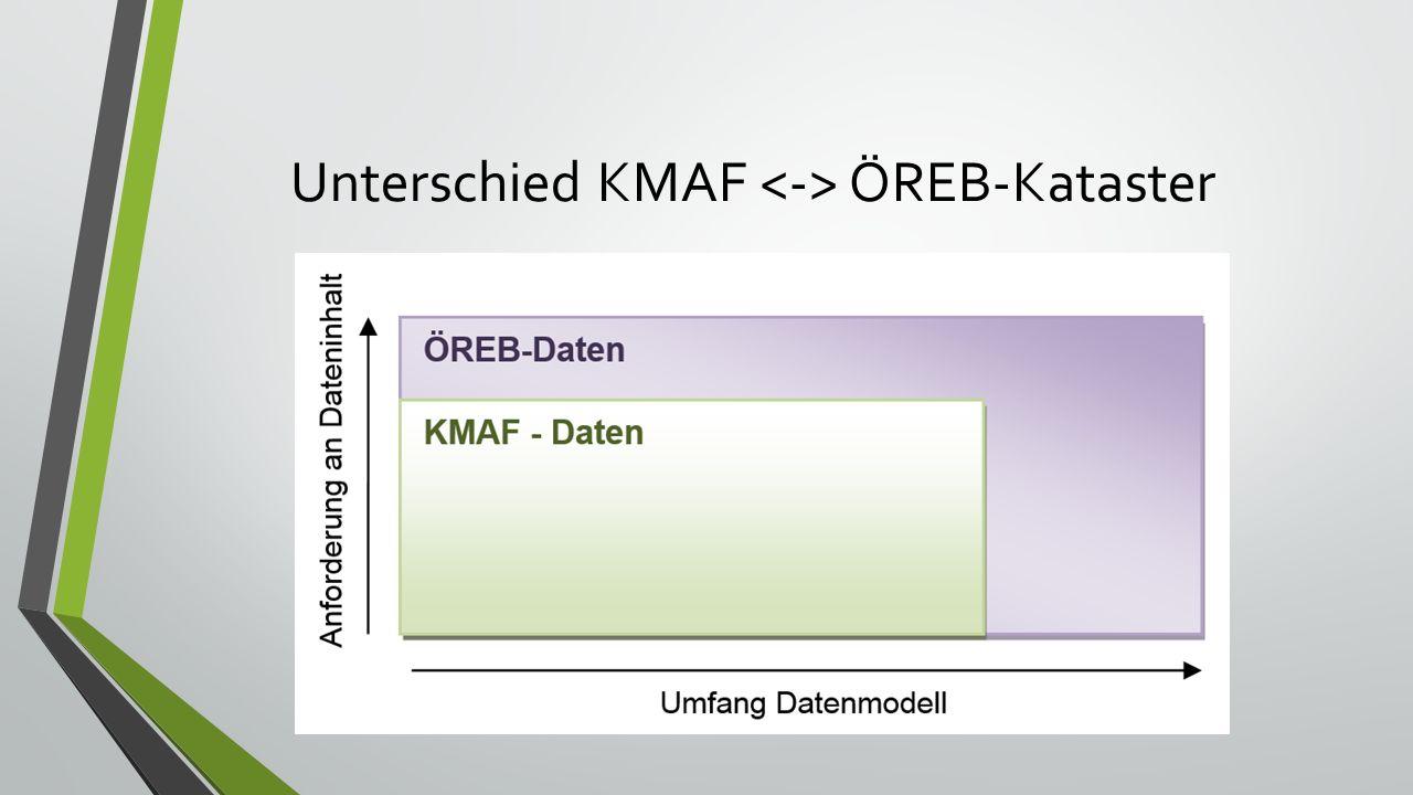 Unterschied KMAF ÖREB-Kataster
