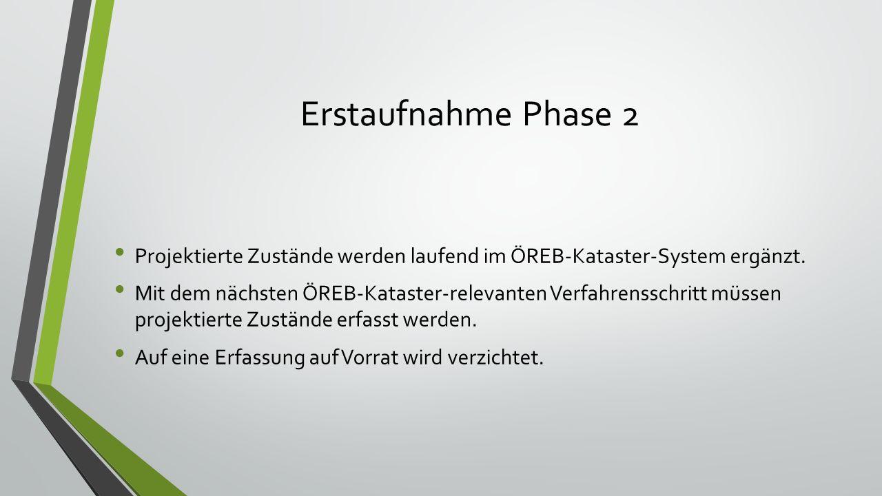 Erstaufnahme Phase 2 Projektierte Zustände werden laufend im ÖREB-Kataster-System ergänzt. Mit dem nächsten ÖREB-Kataster-relevanten Verfahrensschritt