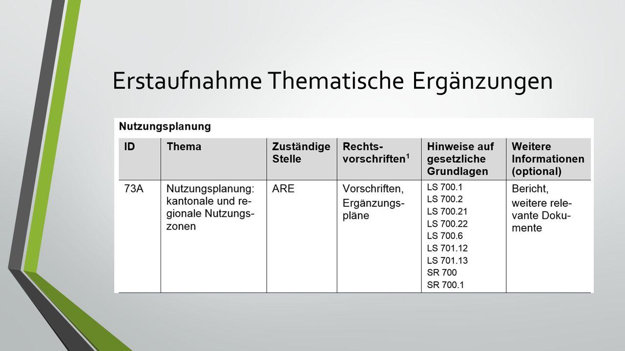 Nachführung Prozessmodell Es wurden 8 verschiedene Abläufe für die Nachführung gemäss folgendem Prozessmodell beschrieben: