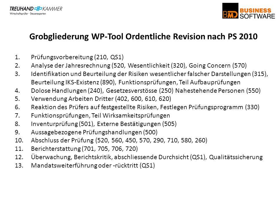 Grobgliederung WP-Tool Ordentliche Revision nach PS 2010 1.Prüfungsvorbereitung (210, QS1) 2.Analyse der Jahresrechnung (520, Wesentlichkeit (320), Go
