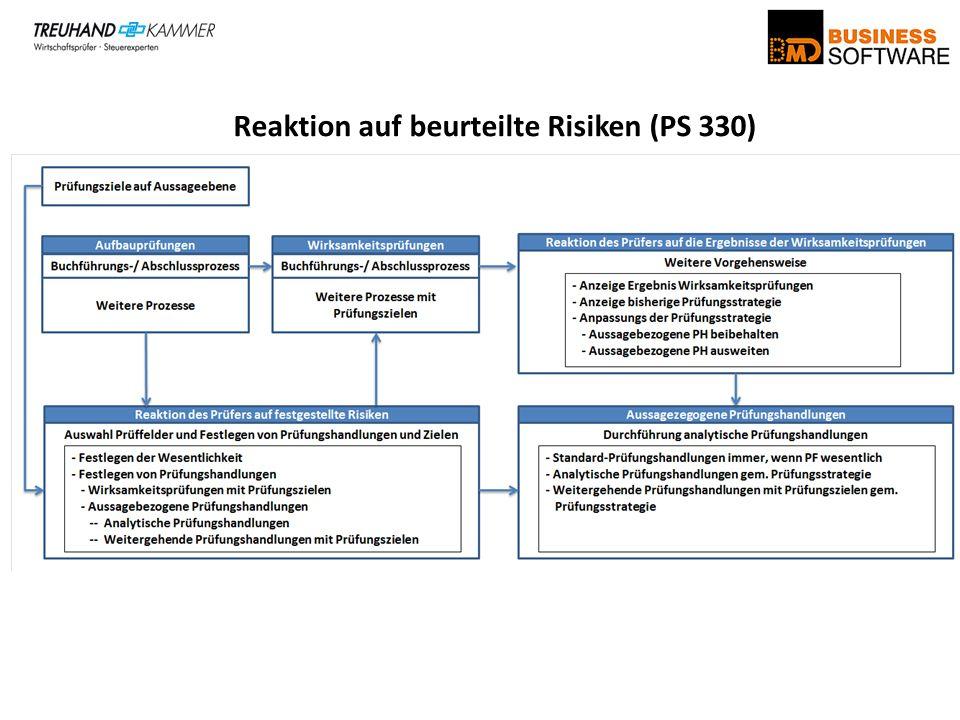 Reaktion auf beurteilte Risiken (PS 330)