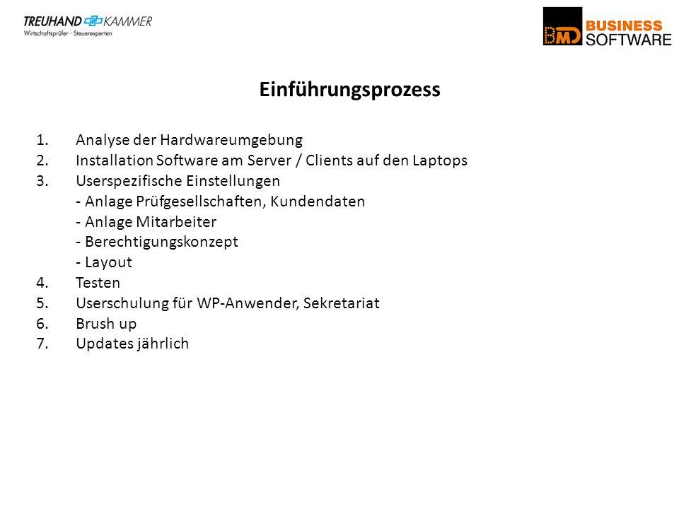 Einführungsprozess 1.Analyse der Hardwareumgebung 2.Installation Software am Server / Clients auf den Laptops 3.Userspezifische Einstellungen - Anlage
