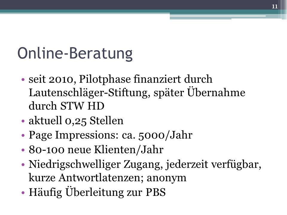 Online-Beratung seit 2010, Pilotphase finanziert durch Lautenschläger-Stiftung, später Übernahme durch STW HD aktuell 0,25 Stellen Page Impressions: c