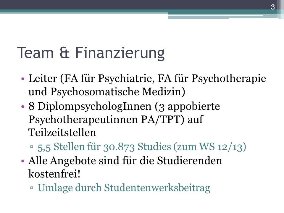 Team & Finanzierung Leiter (FA für Psychiatrie, FA für Psychotherapie und Psychosomatische Medizin) 8 DiplompsychologInnen (3 appobierte Psychotherape