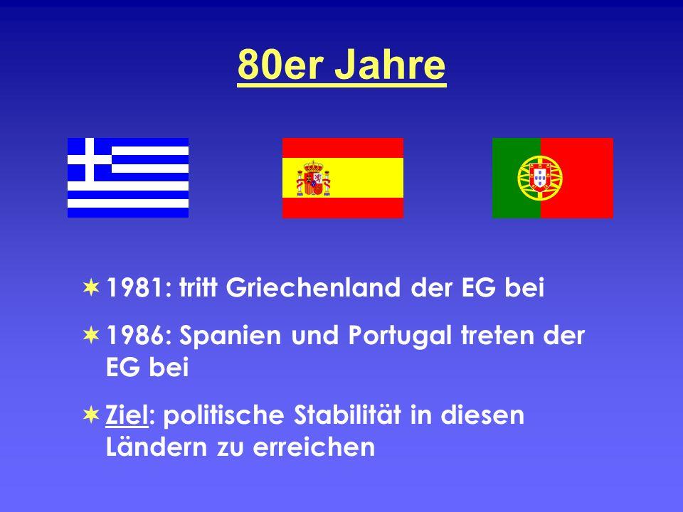 80er Jahre 1981: tritt Griechenland der EG bei 1986: Spanien und Portugal treten der EG bei Ziel: politische Stabilität in diesen Ländern zu erreichen