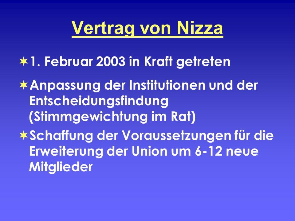 Vertrag von Nizza 1. Februar 2003 in Kraft getreten Anpassung der Institutionen und der Entscheidungsfindung (Stimmgewichtung im Rat) Schaffung der Vo