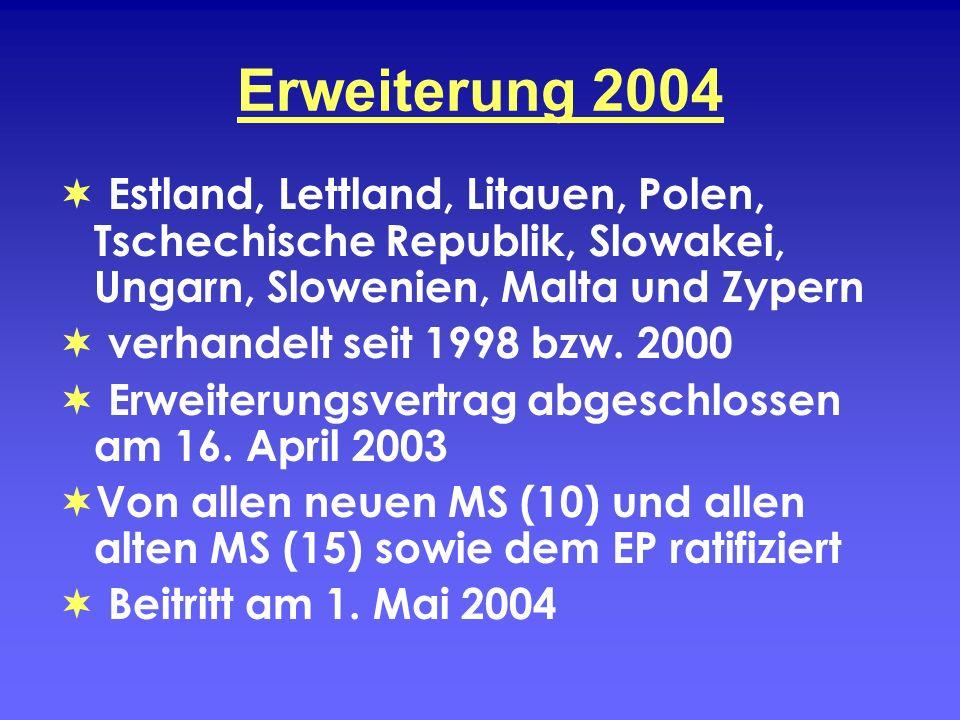 Estland, Lettland, Litauen, Polen, Tschechische Republik, Slowakei, Ungarn, Slowenien, Malta und Zypern verhandelt seit 1998 bzw. 2000 Erweiterungsver