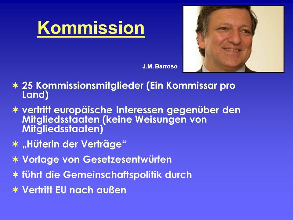 Kommission 25 Kommissionsmitglieder (Ein Kommissar pro Land) vertritt europäische Interessen gegenüber den Mitgliedsstaaten (keine Weisungen von Mitgl