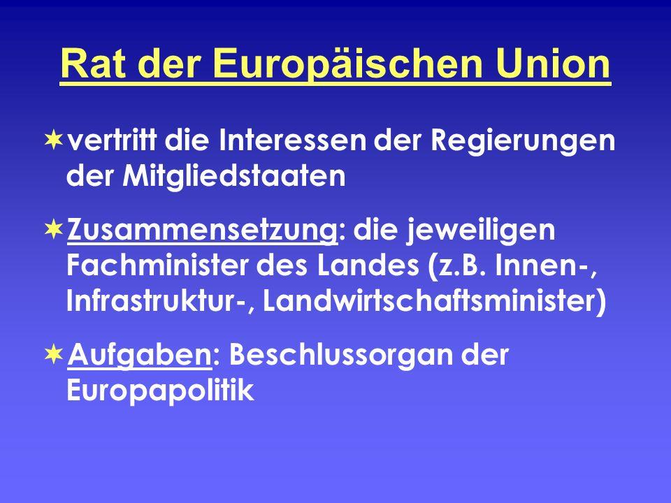 Rat der Europäischen Union vertritt die Interessen der Regierungen der Mitgliedstaaten Zusammensetzung: die jeweiligen Fachminister des Landes (z.B. I