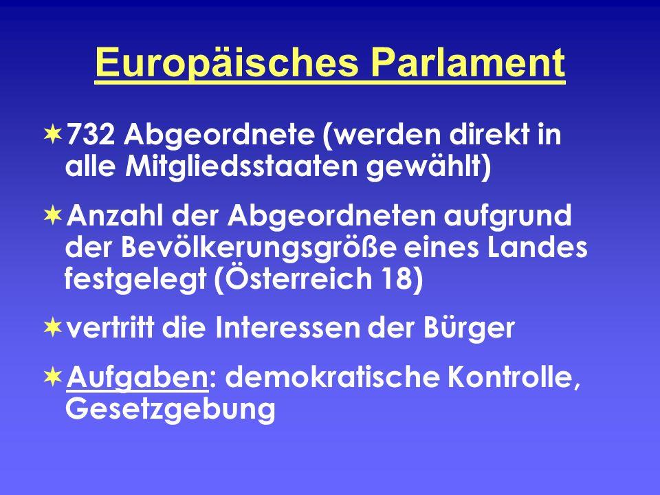 Europäisches Parlament 732 Abgeordnete (werden direkt in alle Mitgliedsstaaten gewählt) Anzahl der Abgeordneten aufgrund der Bevölkerungsgröße eines L