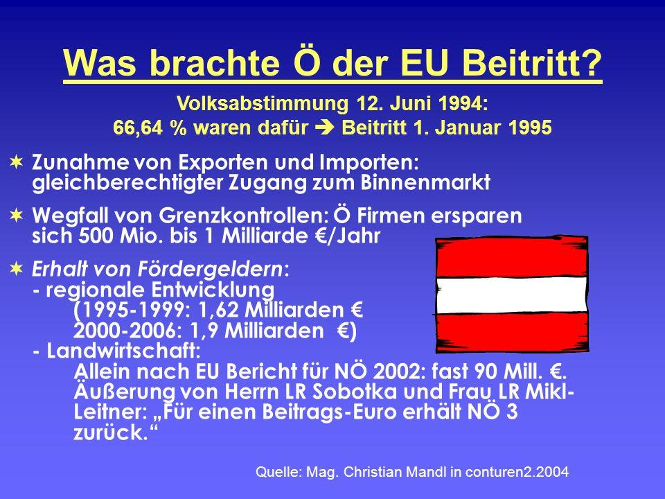 Was brachte Ö der EU Beitritt? Zunahme von Exporten und Importen: gleichberechtigter Zugang zum Binnenmarkt Wegfall von Grenzkontrollen: Ö Firmen ersp