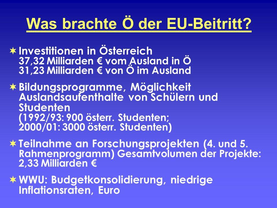 Was brachte Ö der EU-Beitritt? Investitionen in Österreich 37,32 Milliarden vom Ausland in Ö 31,23 Milliarden von Ö im Ausland Bildungsprogramme, Mögl