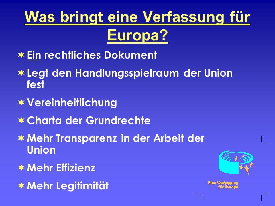Was bringt eine Verfassung für Europa? Ein rechtliches Dokument Legt den Handlungsspielraum der Union fest Vereinheitlichung Charta der Grundrechte Me