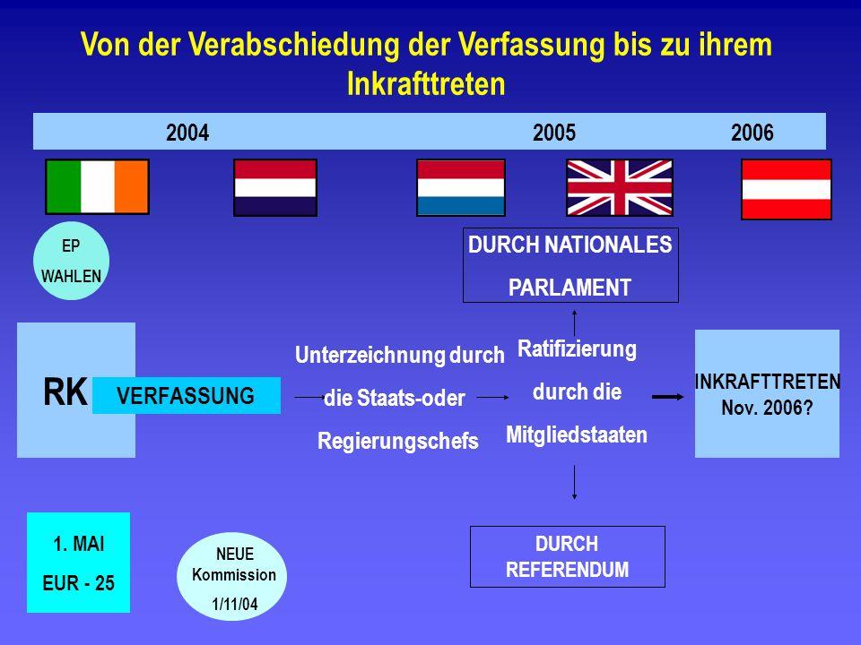 Von der Verabschiedung der Verfassung bis zu ihrem Inkrafttreten RK 2004 20052006 VERFASSUNG EP WAHLEN NEUE Kommission 1/11/04 Ratifizierung durch die
