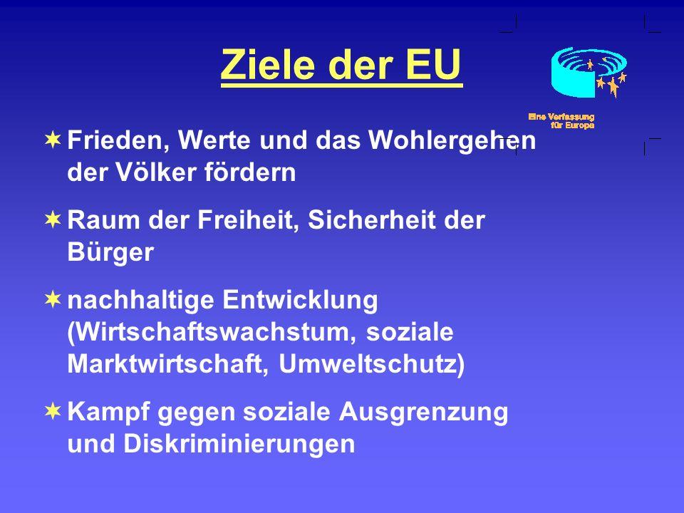 Ziele der EU Frieden, Werte und das Wohlergehen der Völker fördern Raum der Freiheit, Sicherheit der Bürger nachhaltige Entwicklung (Wirtschaftswachst