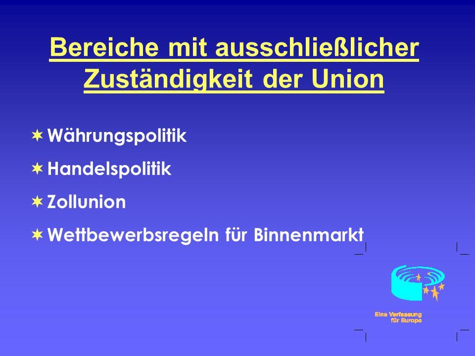 Bereiche mit ausschließlicher Zuständigkeit der Union Währungspolitik Handelspolitik Zollunion Wettbewerbsregeln für Binnenmarkt